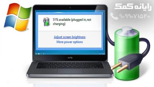 مفهوم چراغ های چشمک زن لپ تاپ|رایانه کمک
