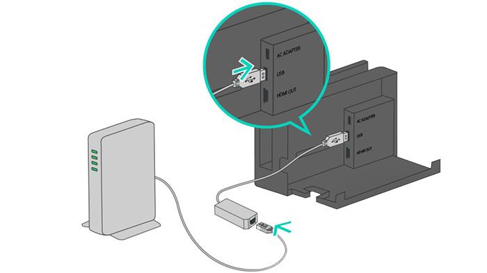 دانگل USB چیست؟ آموزش_کامپیوتر_رایانه_کمک