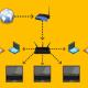 پورت شبکه چیست|حل مشکل کامپیوتری
