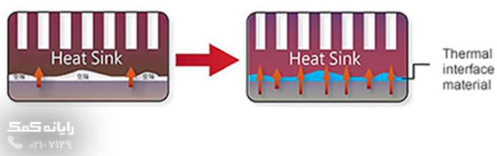 rayanehkomak-HEAD-SINK-CPU