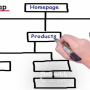 how-to-create-a-xml-site-map-رایانه کمک