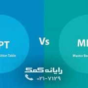 mbr & gpt - رایانه کمک