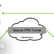 rayanekomak-What-is-a-VPN2
