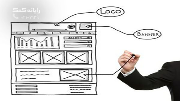 what-is-a-sitemap-رایانه کمک